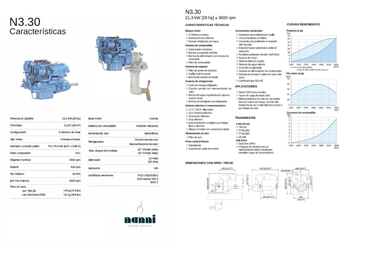 c10c54fd MOTOR NANNI N3.30 REDUCTOR TMC-40